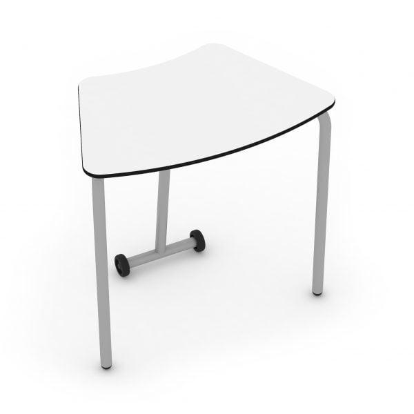 OCTA table